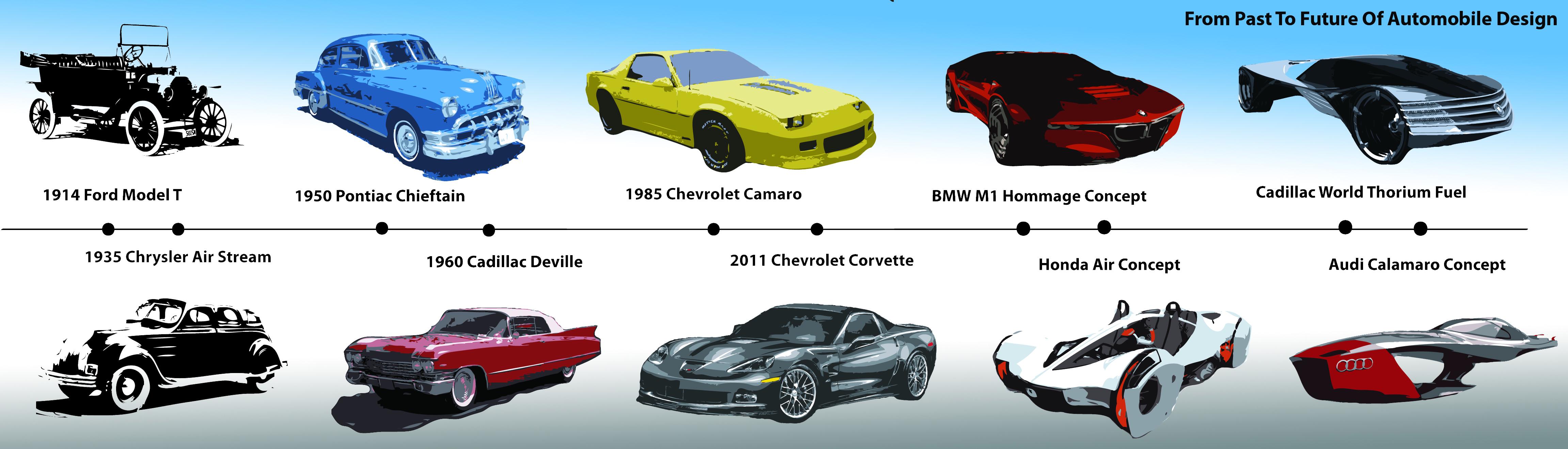 Эволюция машины в картинках