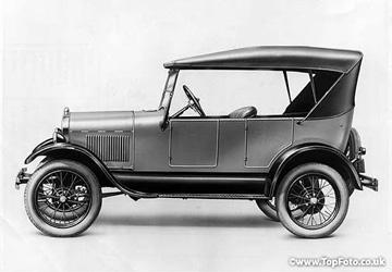 & The Model T - ThingLink markmcfarlin.com