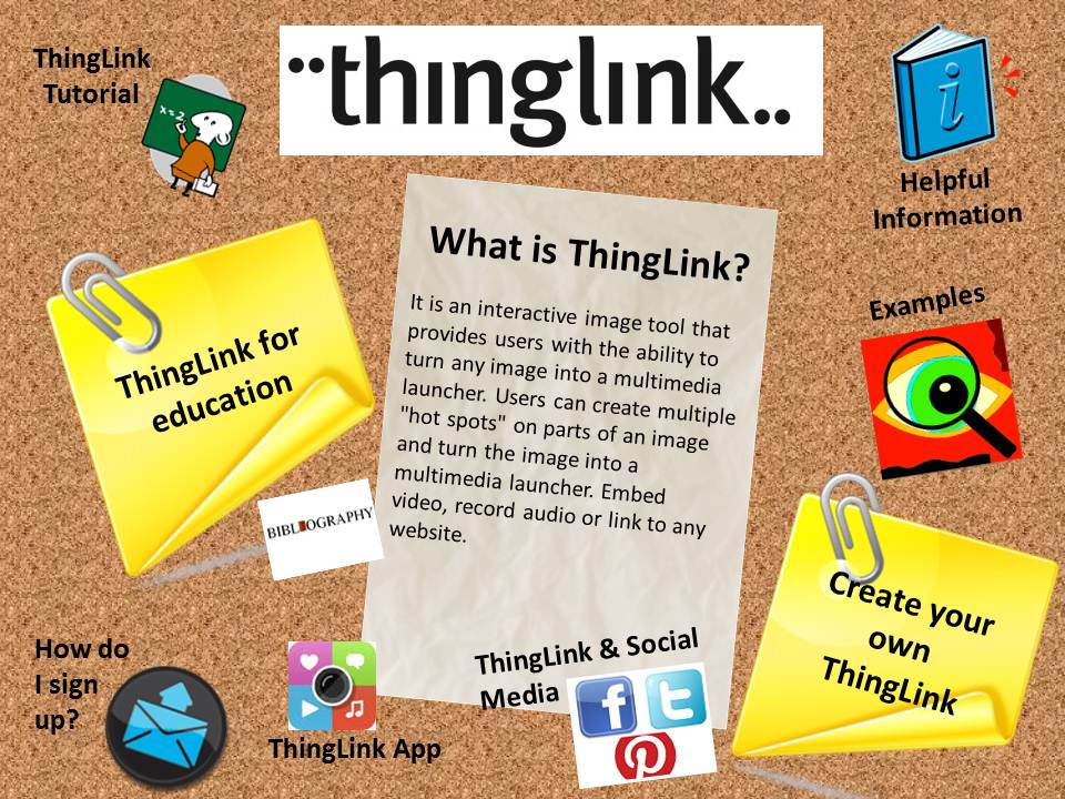 Image result for thinglink images