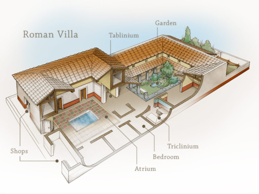 A Roman Home - ThingLink
