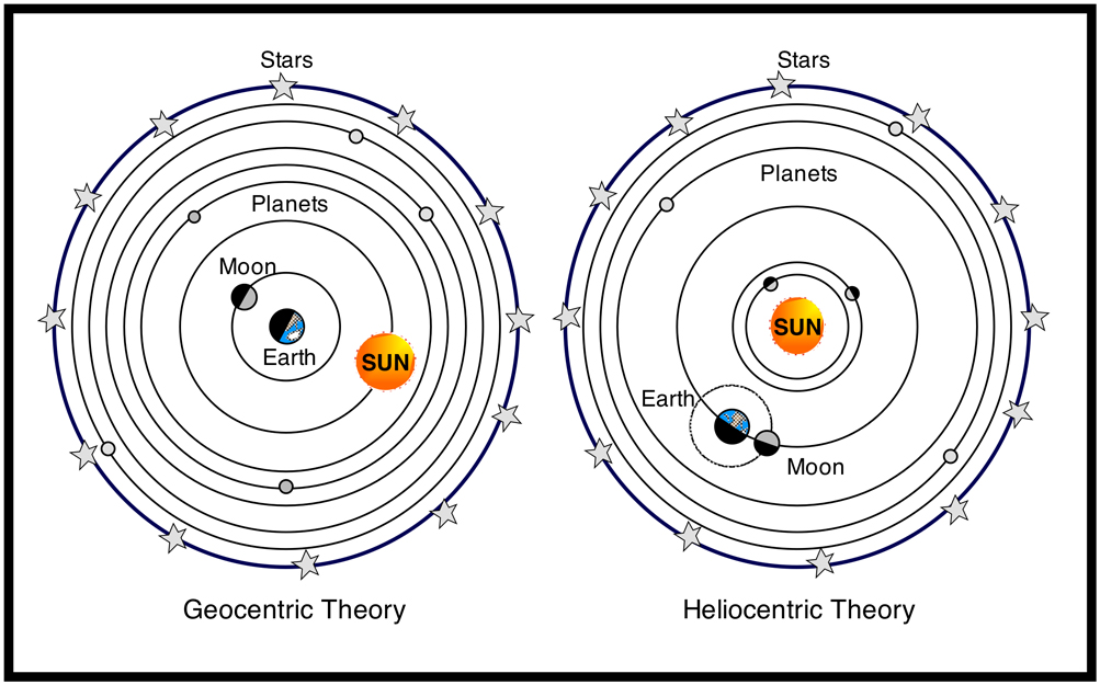 the description of the early geocentric idea of the universe according to greeks Geocentric, in astronomy, the geocentric model (also known as geocentrism, or the ptolemaic system) is a superseded description of the universe with earth at.