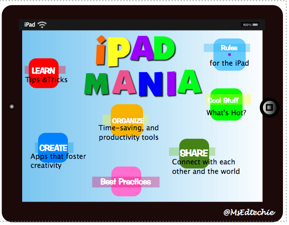 Great Apps For Kids Best Free Apps For Kids Ipad Guidel