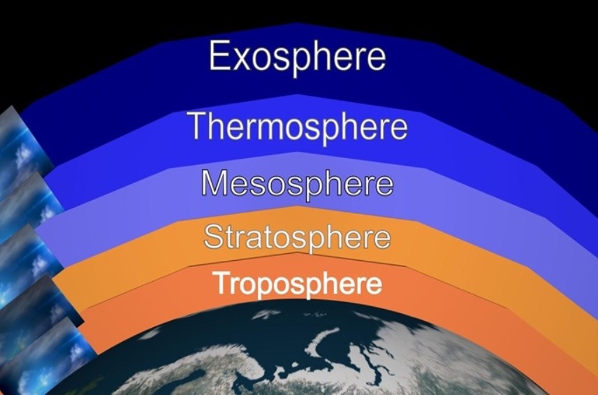 an overview of the five major atmospheric levels on earth Early history of the earth: table 5b-1 below describes the three major stages of development of the atmosphere table oxygen levels off.