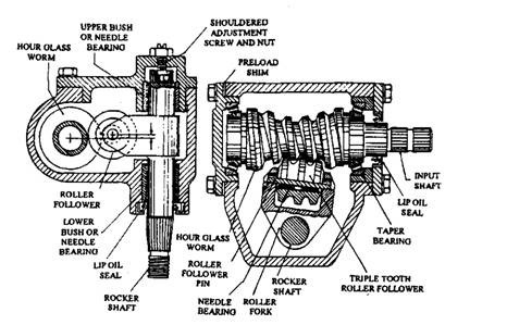 1965 Corvette Headlight Wiring Diagram