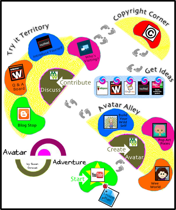 Vocabulary Activities: 5 Sites for Learning with Avatars