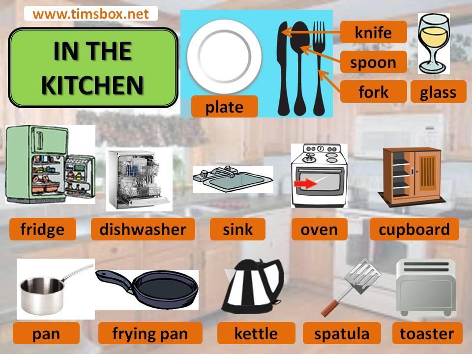 The Kitchen timsbox in the kitchen - esl - thinglink