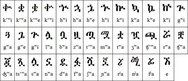 Amharic Keyboard - የአማርኛ ኪቦርድ