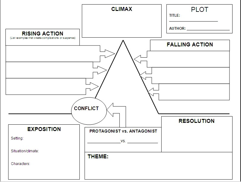 Short Story Layout Template Middle School Diagrams Wiring Diagram