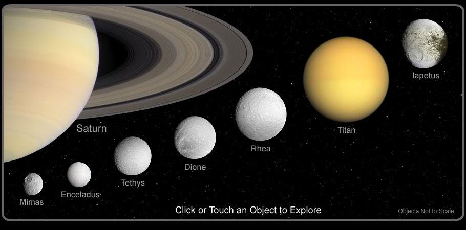 Titan is Saturns biggest moon, Mimas is saturns smallest ...
