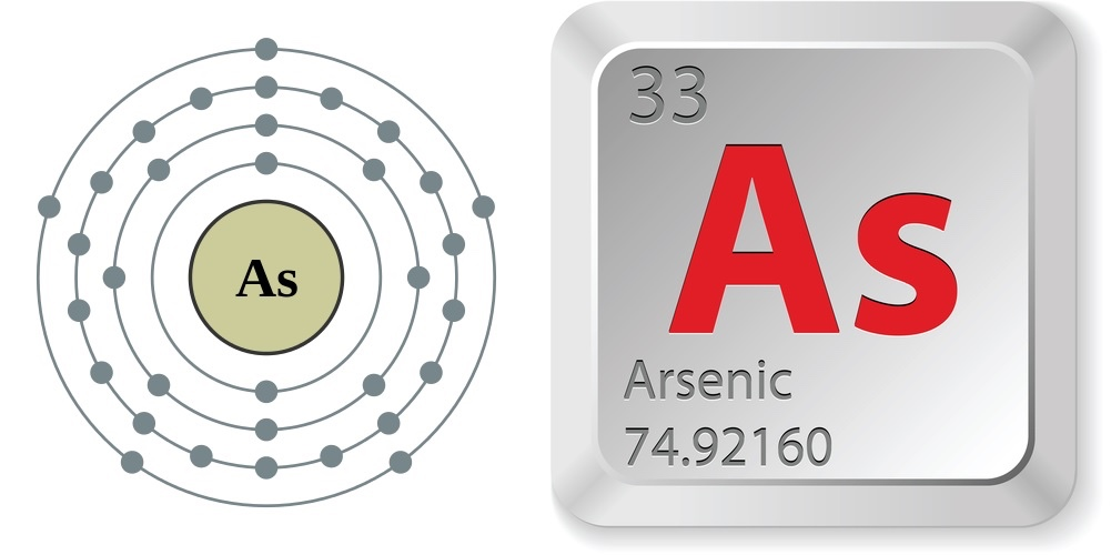 arsenic periodic table images