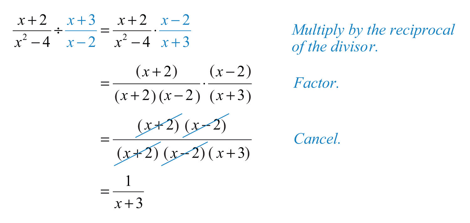 Dividing Rational Expressions ThingLink – Rational Expressions Worksheet with Answers