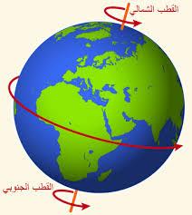 فى المنزل طرق جانبية المحتمل دوران الارض حول نفسها وحول الشمس Sjvbca Org