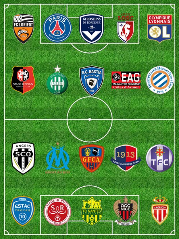 Ligue 1 Les Transferts Club Par Club