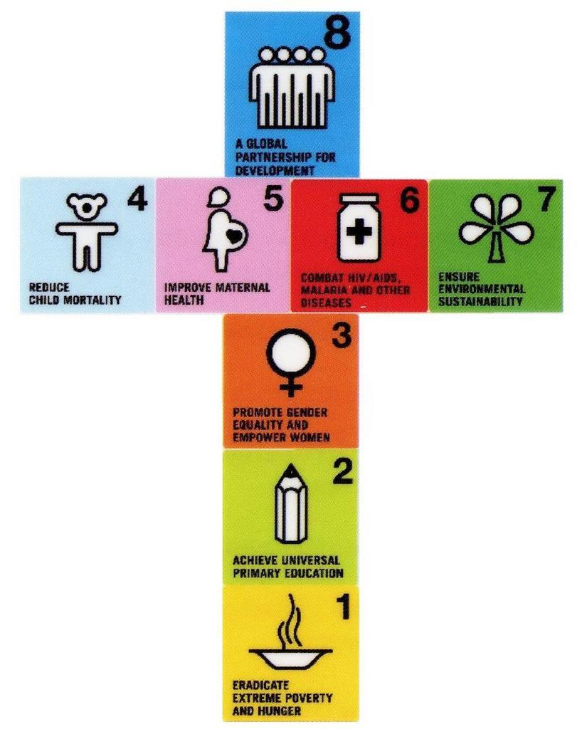 10 Principles of Catholic Social Teaching, Catholic Socia ...