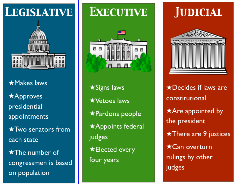 the cabinet and legislative of malaysia
