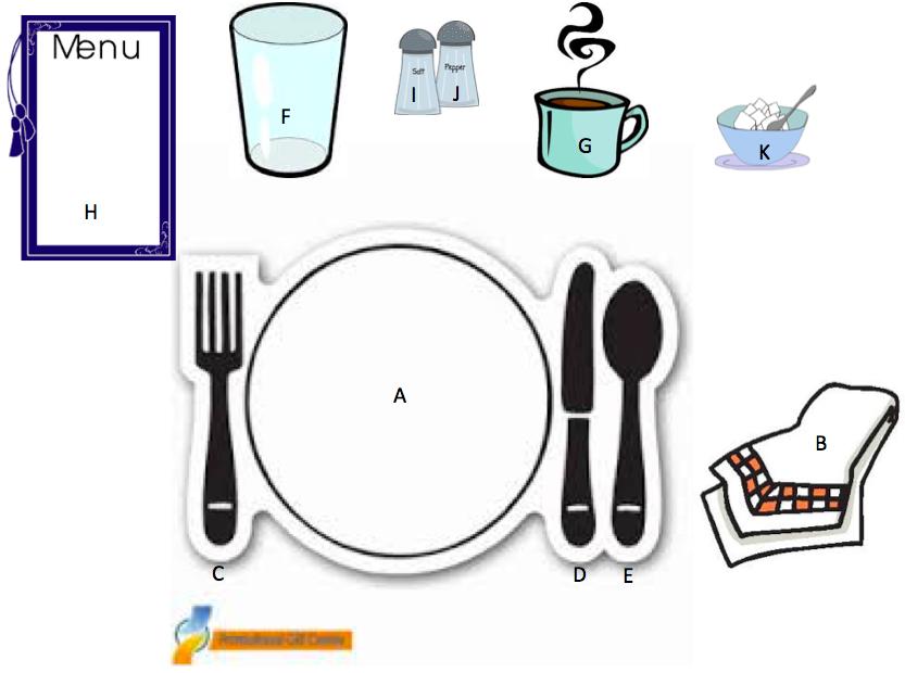 sc 1 st  ThingLink & 5B Spanish Table Setting Vocabulary - ThingLink