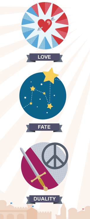 Symbol For Fate Theme Clipart Library