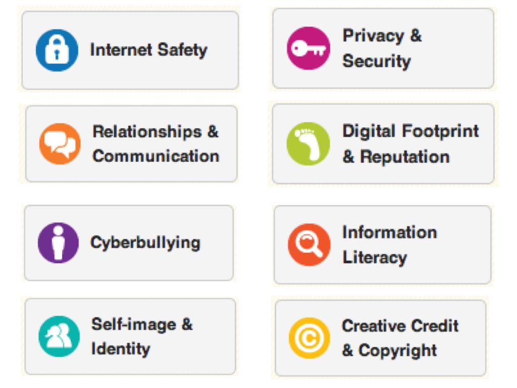 Image result for common sense media digital citizenship