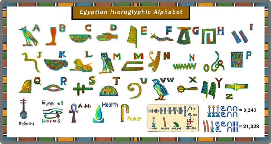 Social studies hieroglyphics alphabet thinglink thecheapjerseys Gallery