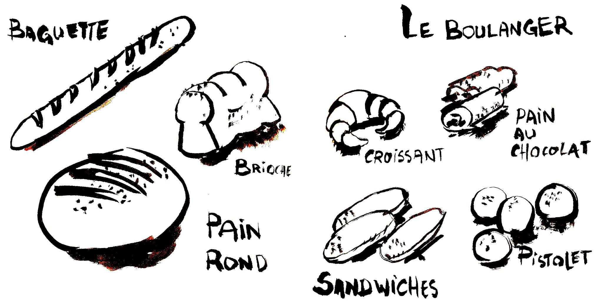 Dessin Boulangerie a la boulangerie