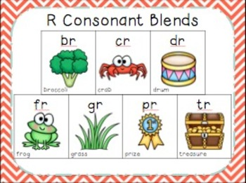 R Blends Worksheets - Delibertad