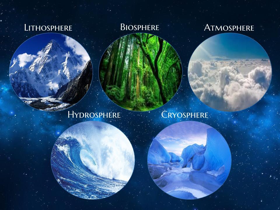 atmosphere of earth spheres earth