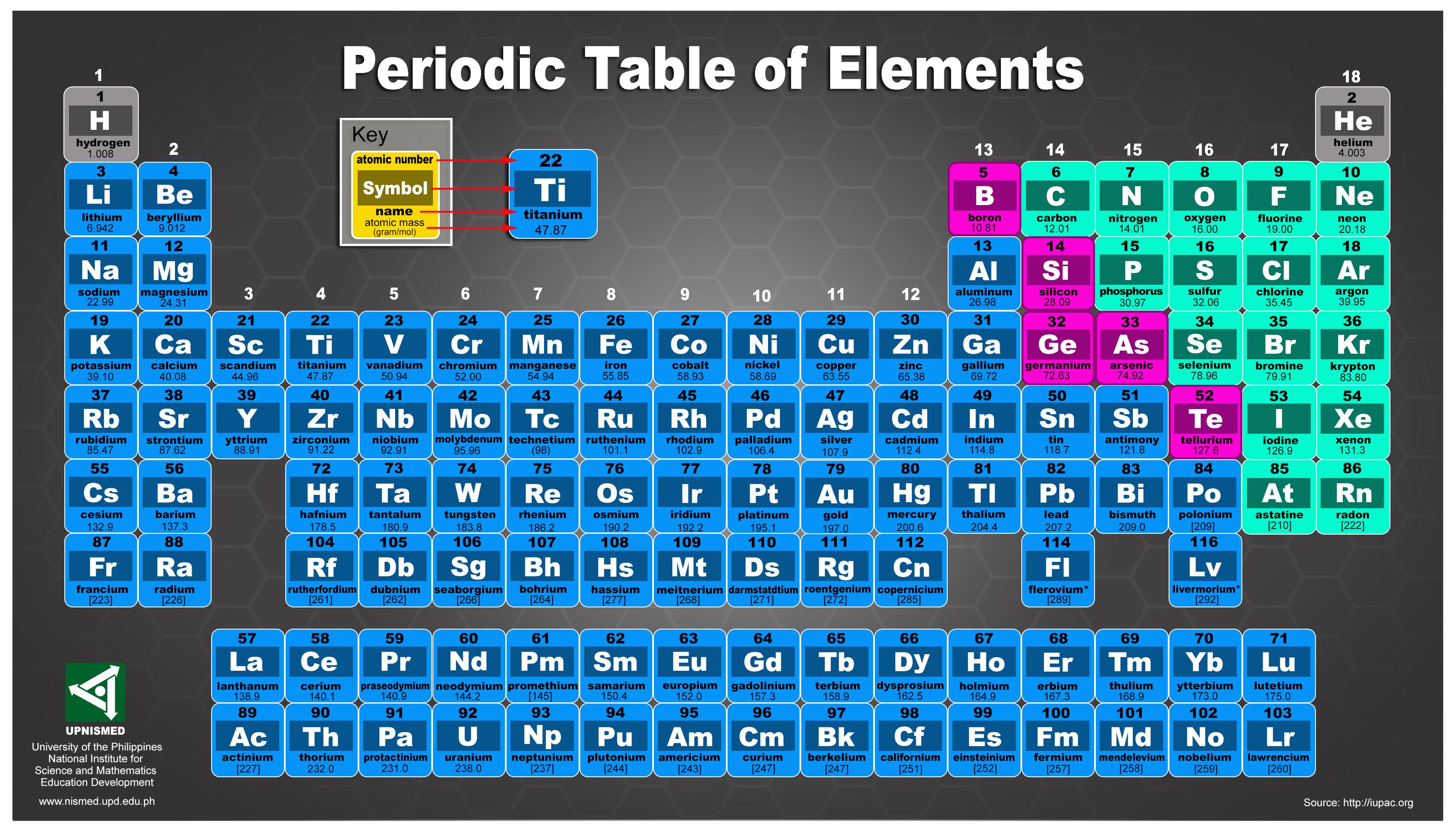 Elements thinglink urtaz Choice Image