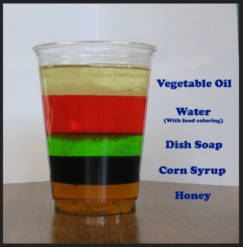 The Density Facts Bymia Tovar This Is Density The Oil O Thinglink